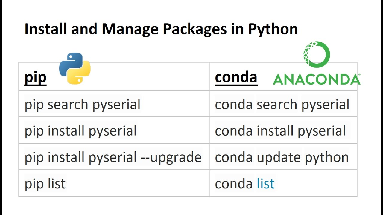 Install Python Packages with pip and conda