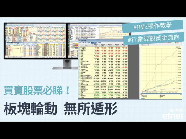 【HV2操作教學 - 行業綜觀 - 資金流向、歷史表現】買賣股票必睇!板塊輪動  無所遁形🚨