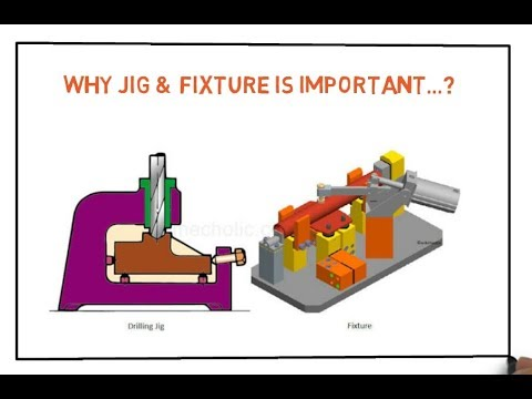 Why jig & fixtures is important in industry in hindi