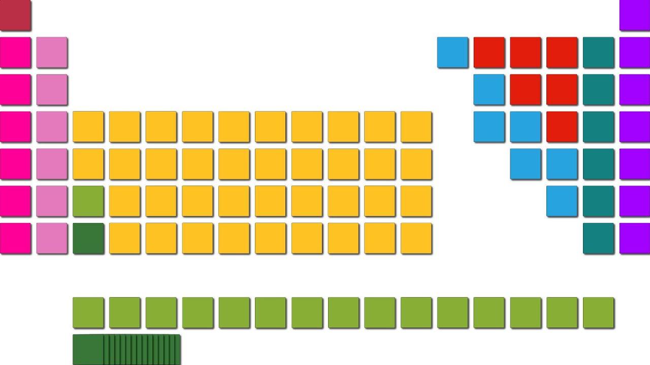 Periodic table animation youtube periodic table animation gamestrikefo Choice Image