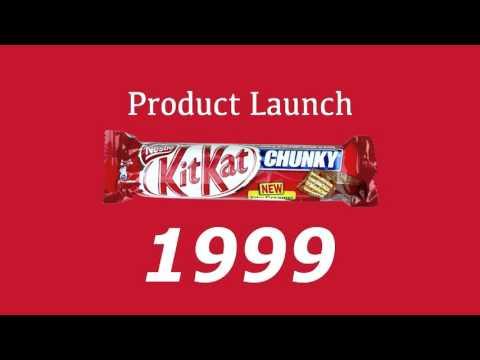 Product History: Kit Kat Chocolate