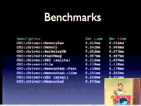 Jonathan Swartz   CHI: Universal caching for Perl