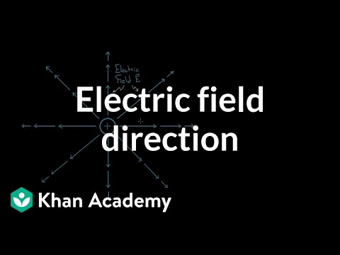Electric field direction | Electric charge, field, and potential | Physics | Khan Academy
