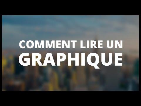 06 - Comment lire un Graphique Boursier ? | Formation Débutant Trading 2017