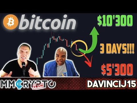 BITCOIN Has 3 DAYS To BREAK ABOVE $8'300 - Or NEW LOWS!!!? W. DavinciJ15