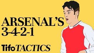 Tactics Explained | Arsenal's 3-4-2-1