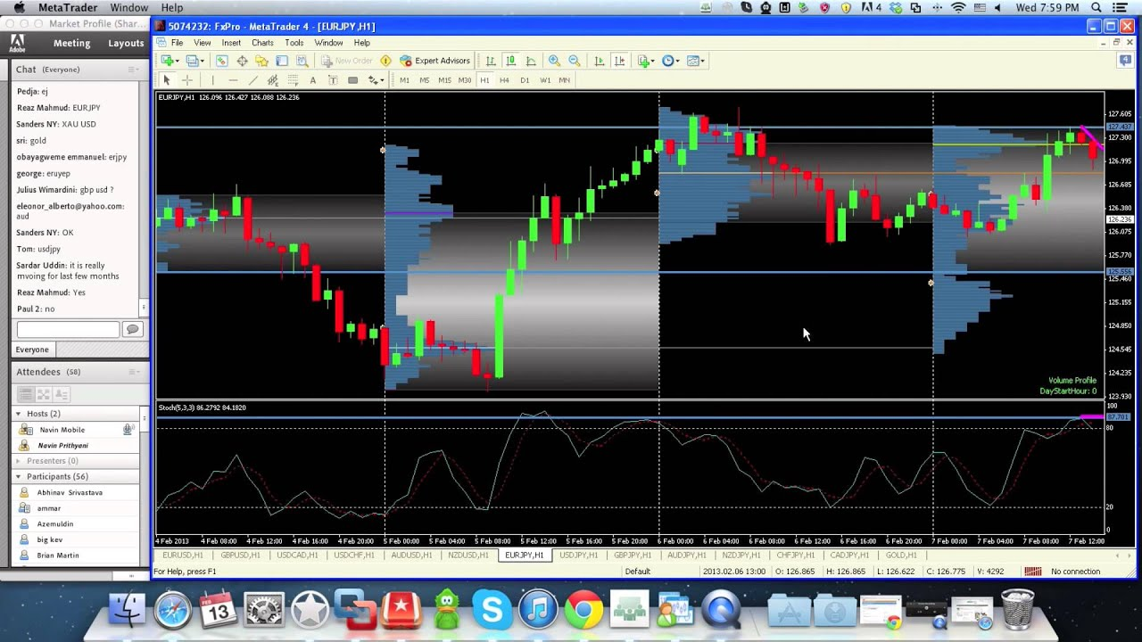 Forex clock software