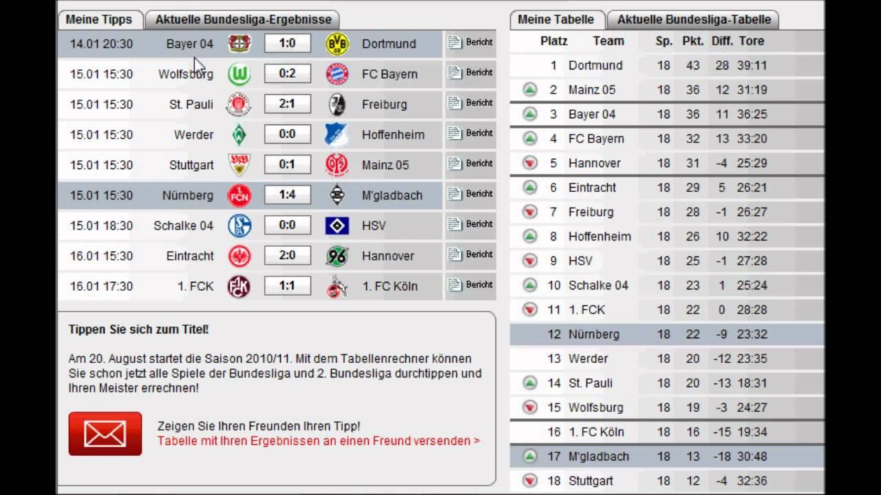 33. Spieltag Bundesliga
