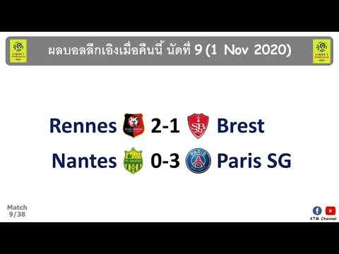 ผลบอลลีกเอิงล่าสุด นัดที่9 : ปารีสบุกขยี้น๊องต์ แรนส์พลิกชนะแบรสต์ (1 Nov 2020)