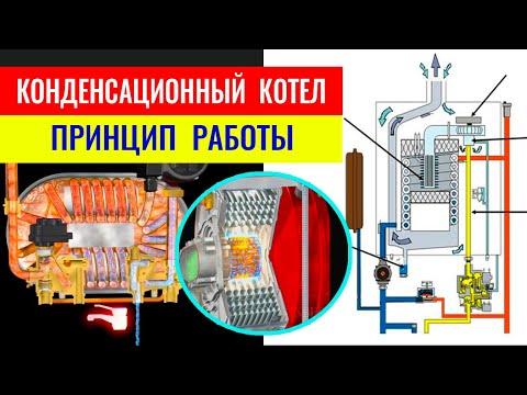 Устройство и принцип работы конденсационного котла