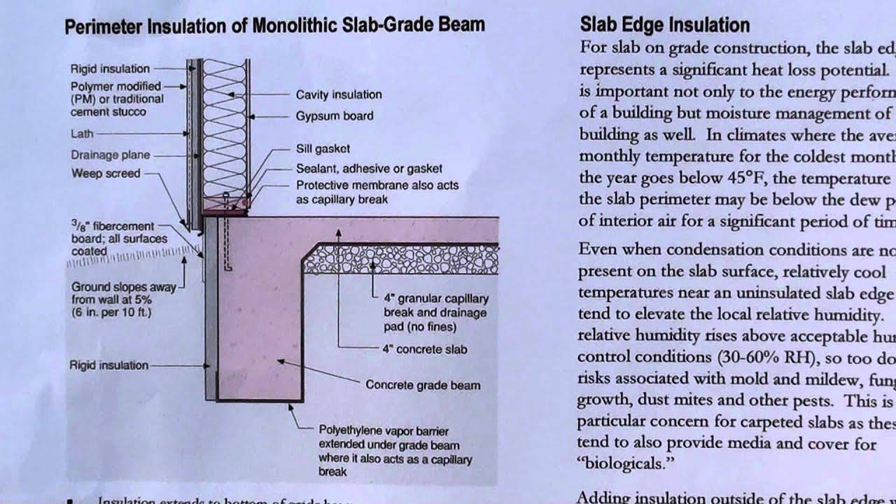 Slab Edge Insulation Diagram Youtube