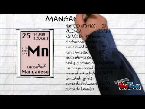 Tabla periodica grupos vii a y vii b youtube tabla periodica grupos vii a y vii b urtaz Choice Image