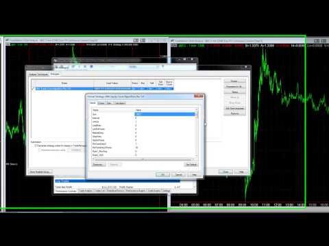 Day Trading the Euro Bund
