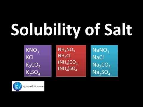 Solubility Of Salts | Salts