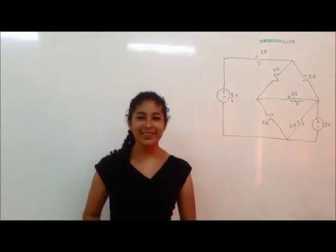 Teorema de Superposicion