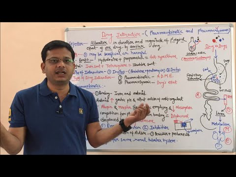 Drug Interaction (Part 01)- Pharmacokinetic And Pharmacodynamic In Hindi