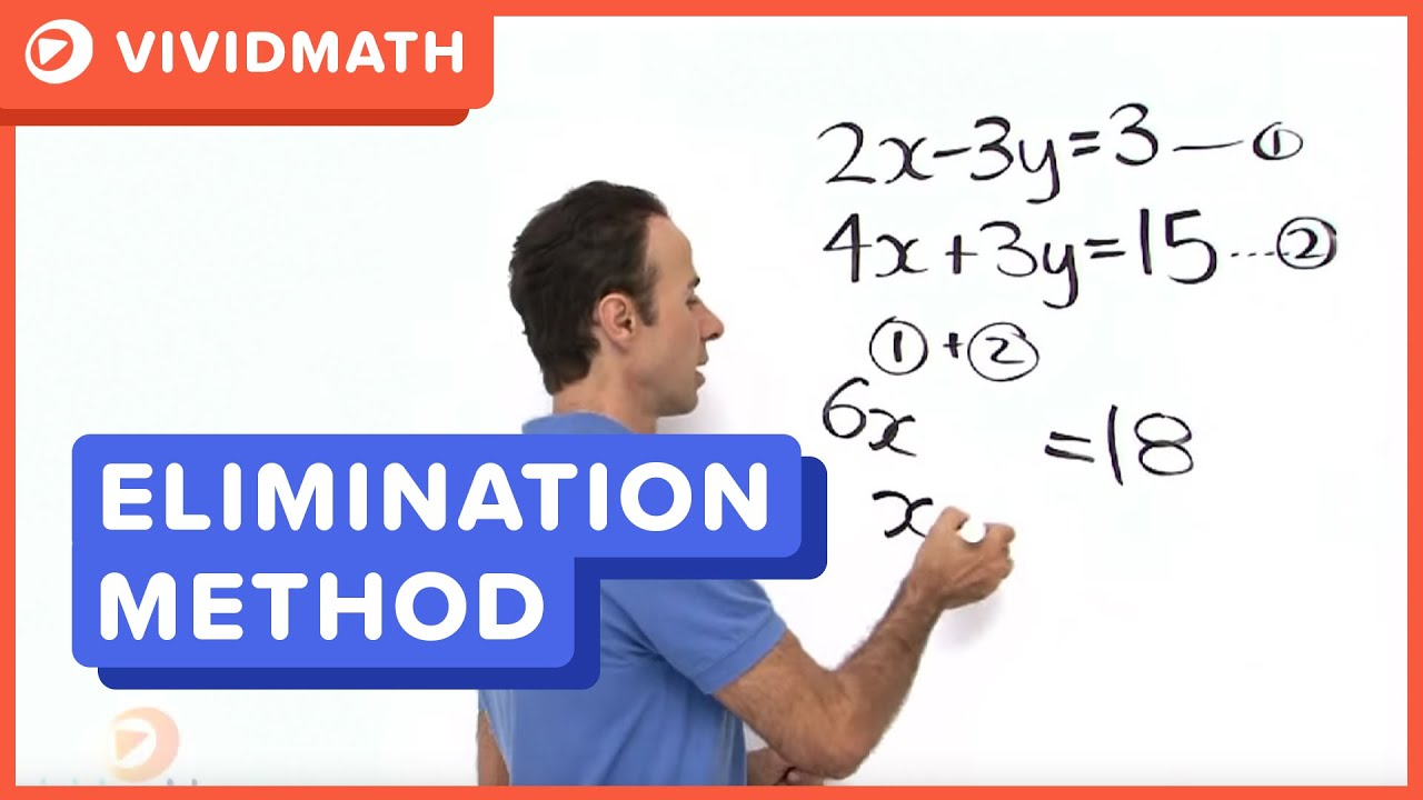 Systems Of Equations Substitution Method VividMaths YouTube – Substitution Method Worksheet