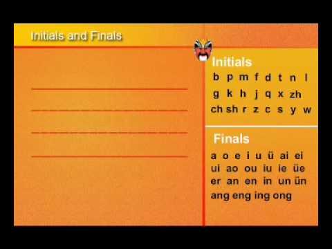 Learn Chinese - Pinyin