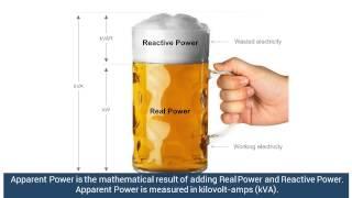 Energy 4 Business Power Factor Correction Explained