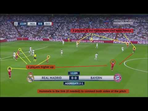 Carlo Ancelotti tactics | tactical snippet of Bayern's positional play