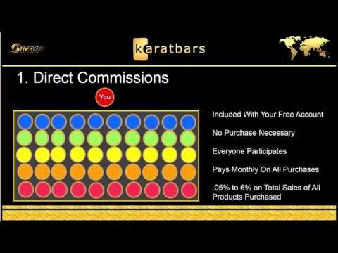 Karatbars Unilevel Compensation Plan Explained