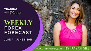 Weekly Forex Forecast: June 4 - 8 2018 – Forex Trading Guide