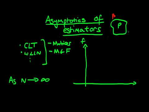 An Introduction To The Asymptotic Behaviour Of Estimators