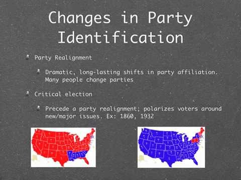 3.2 Party Identification AP Gov