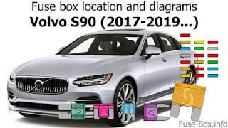 Fuse box location and diagrams: Volvo S90 / V90 (2017-2019...) - YouTube | Volvo S90 Engine Diagram |  | YouTube