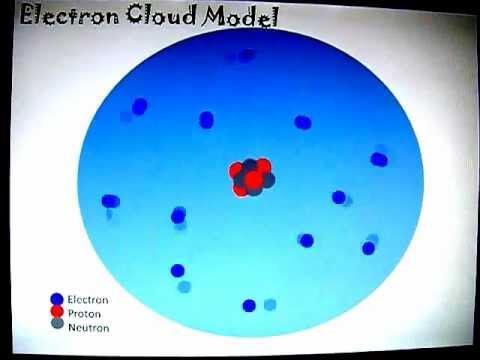Electron Cloud Model -...