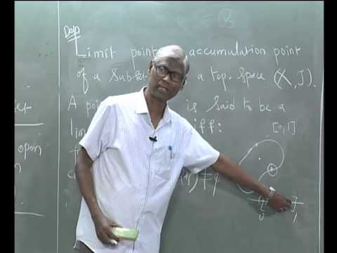 Interior Points, Limits Points    Chapter 1 video Lec-3