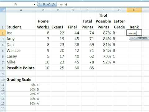 Excel Rank Function - YouTube
