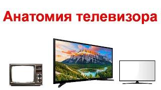 Анатомия телевизора - всё, что вы хотели спросить о современных ТВ-технологиях -2 часть