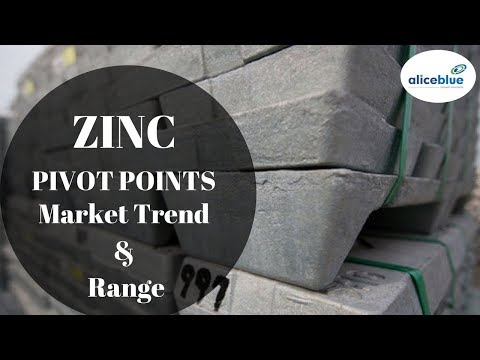 Zinc Today's Market Trend, Range and Pivot Point 20.12.2018 (English)