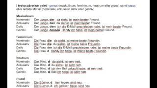 Relativa pronomen i tyska