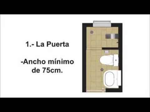 Minimum Size Bathroom
