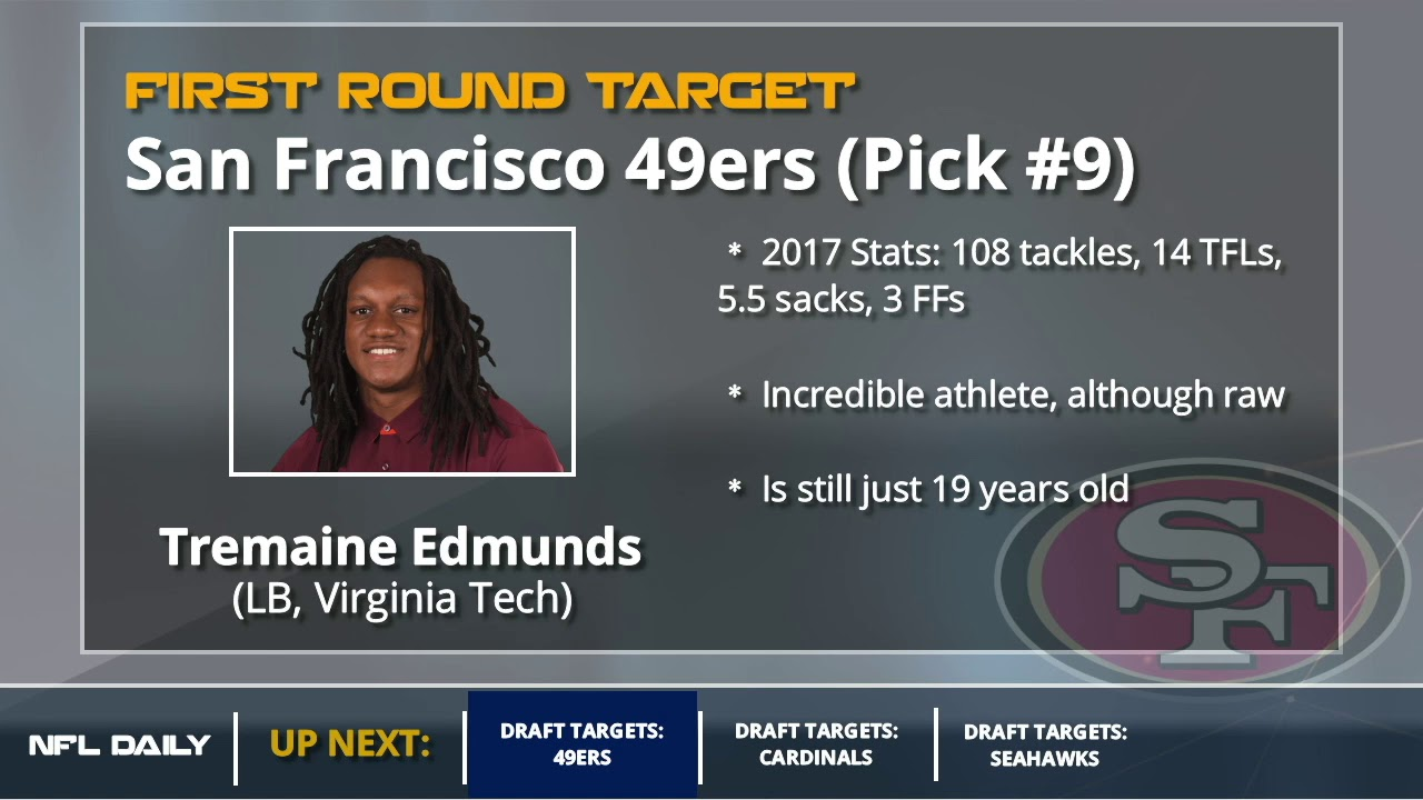 49ers-5-potential-draft-picks-for-san-francisco-in-the-1st-round-of-the-2018-nfl-draft