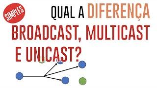 Qual a diferença entre Multicast, Broadcast e Unicast?
