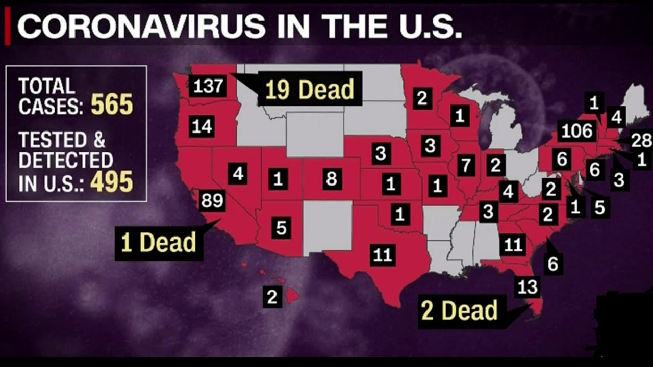 Us Coronavirus Count Tops 500 As Global Outbreak Intensifies Youtube
