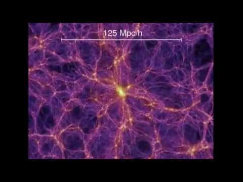 The Universe zoomed out --- Cosmic Web