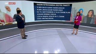 Ekonomi 7 24 14 06 2019 Doç Dr Mehmet Merve Özaydın