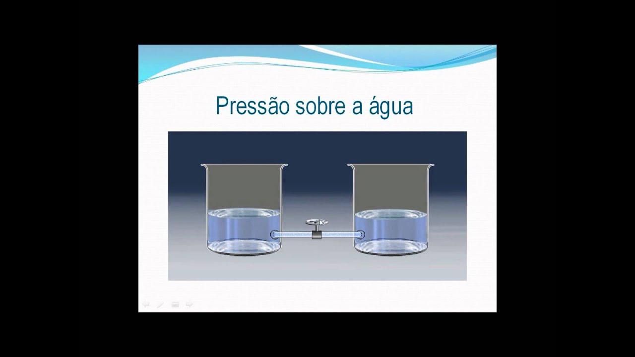b78fca92124 A água e suas propriedades (vídeo aula) parte 02 - YouTube