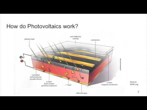 Photonic Crystals in Solar Energy Applications