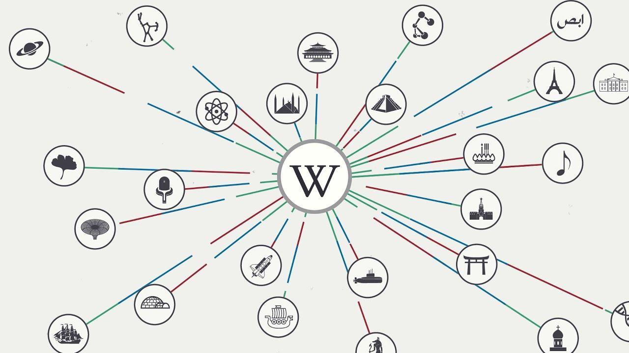 What is wikipedia zero youtube stopboris Images