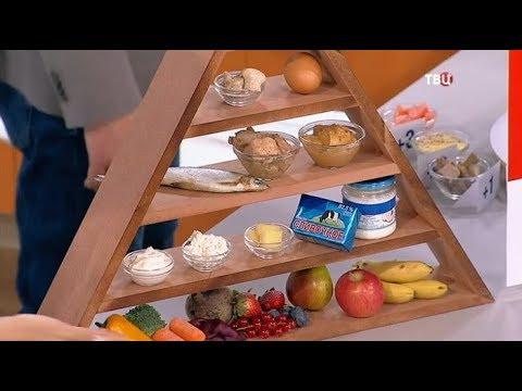 Пищевые пирамиды. Доктор И...