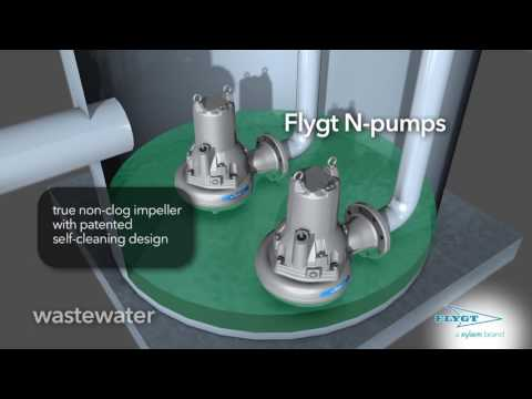 Xylem's Wastewater capabilities - Let's change the way we speak efficiency