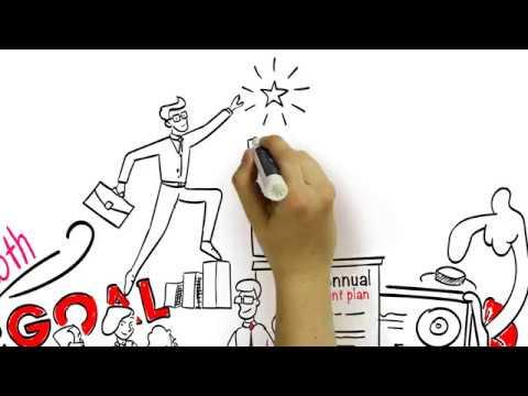 DemandFarm: Key Account Management Software to grow Key Accounts