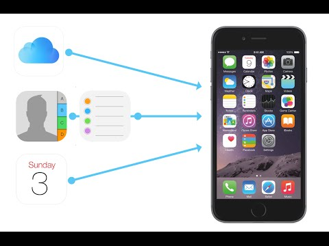 How to Back Up Contacts on iPhone [3 Method].