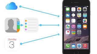 How to Restore lost iPhone Contacts, Calendars, Reminders and Files