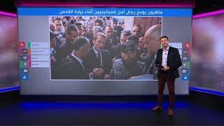 ماكرون يوبخ رجال أمن إسرائيليين في القدس.. ما السبب؟